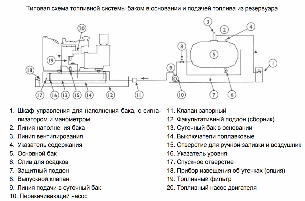 Типовая схема топливной системы Aksa